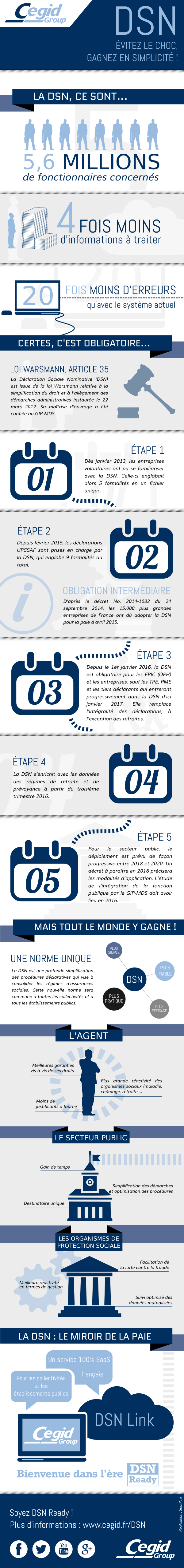 infographieupdate2016-v4