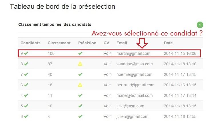 classement_blog