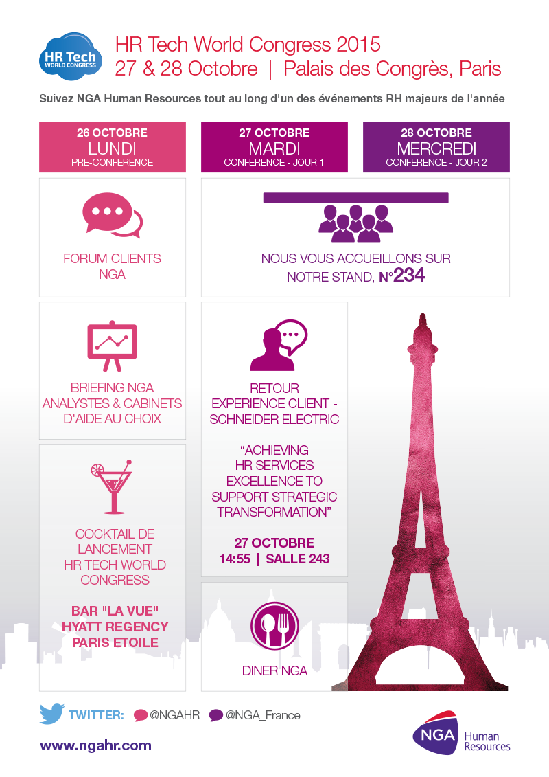 Infographie NGA HR France #HRTechCongress