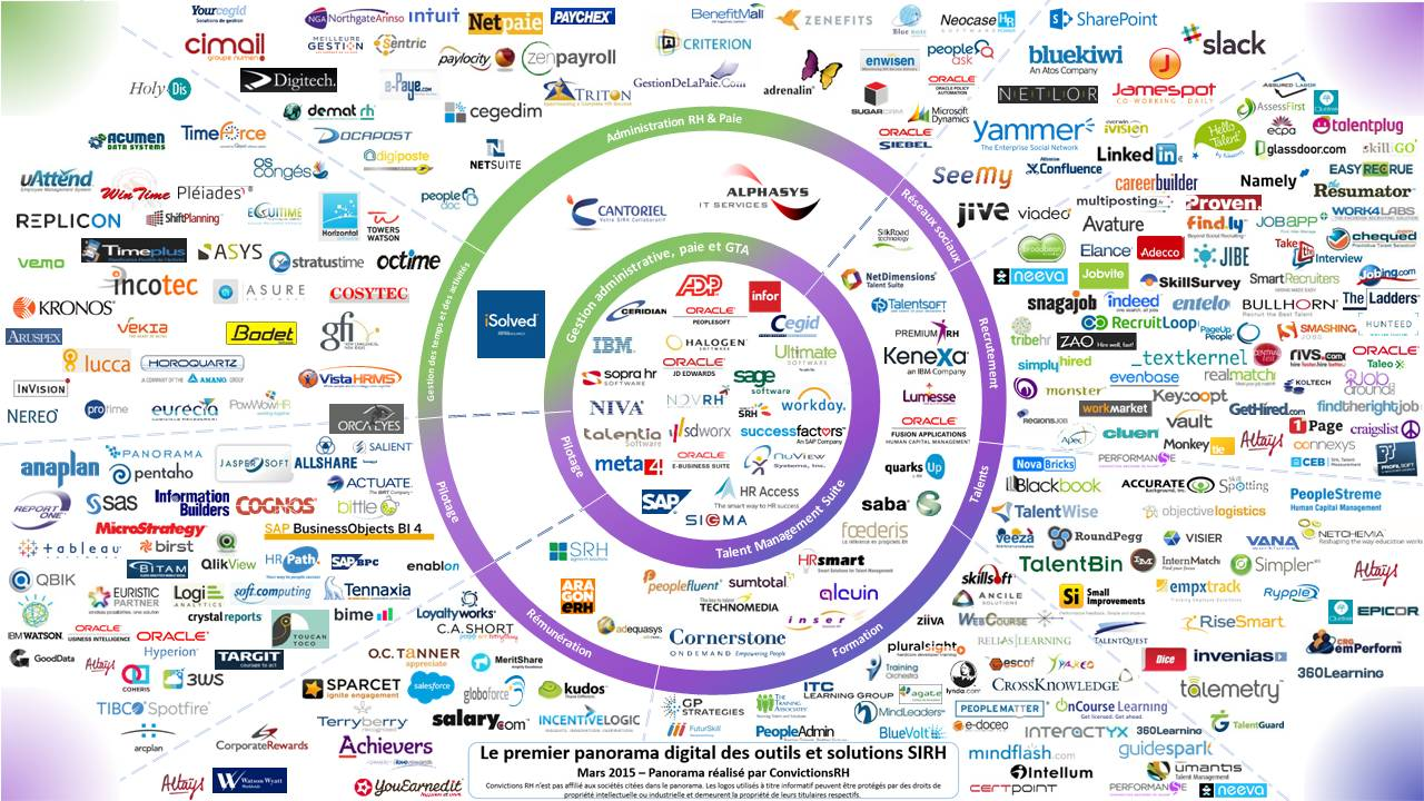 Le premier panorama digital des outils et solutions SIRH