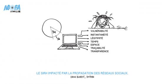 Planche 7 - Le SIRH impacté par les reseaux sociaux