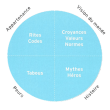 La culture d'entreprise au service de la marque employeur