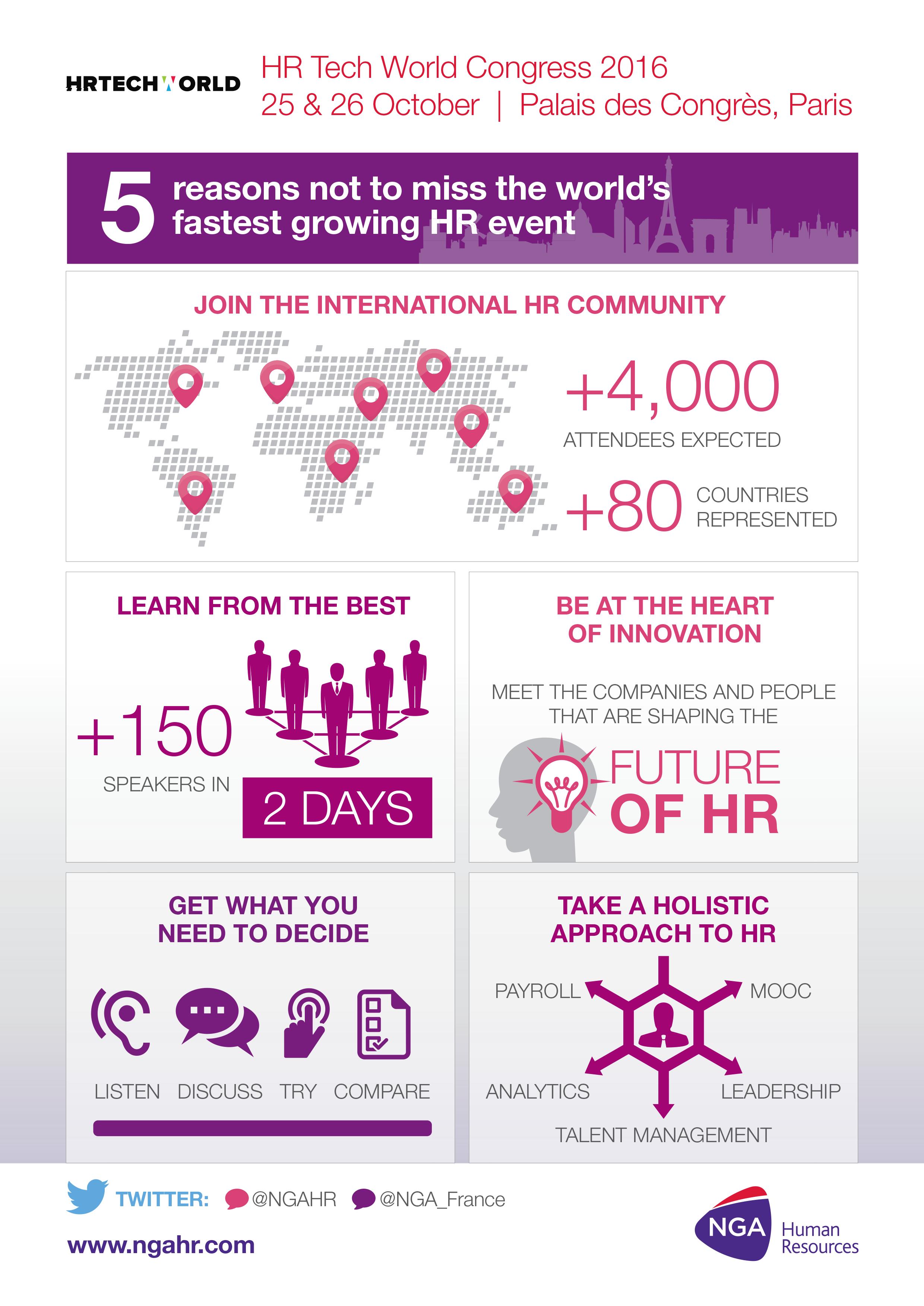 hr-tech-2016-5-good-reasons-en