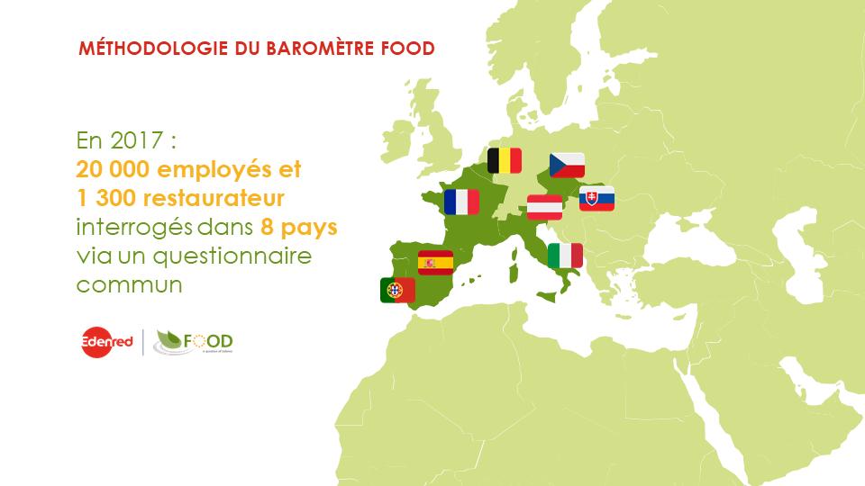 Baromètre FOOD 2017