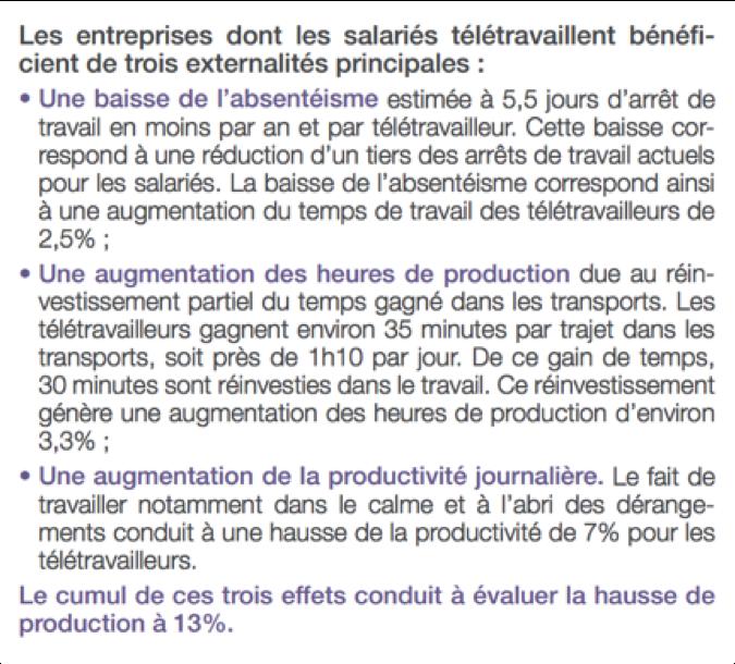 Source : Etude sur les externalités des télécentres réalisée par le groupe Caisse des Dépôts (mars 2014)
