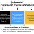 [Dossier à télécharger] De l'éthique, des TIC et des TOCs
