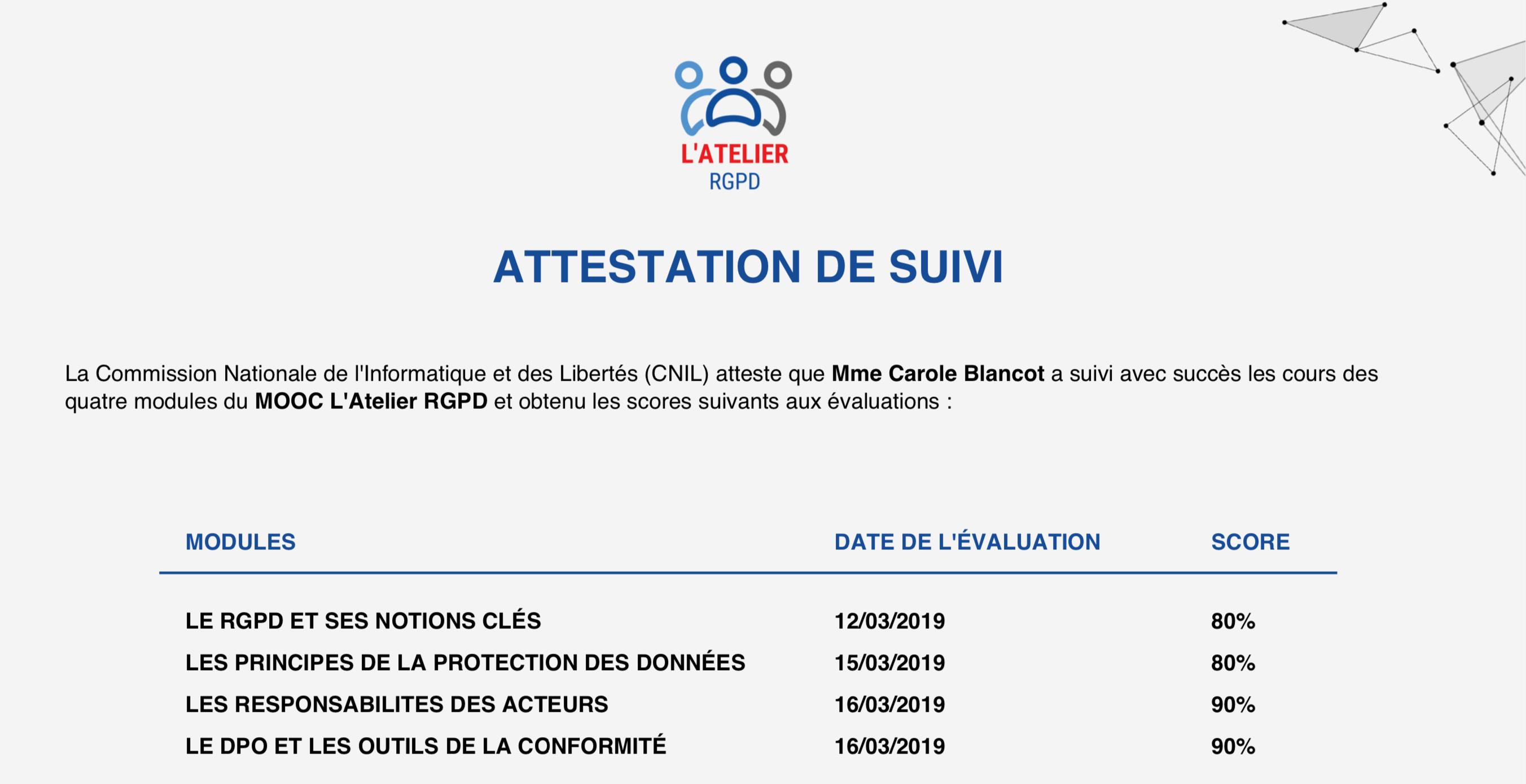Attestion suivi Mooc CNIL